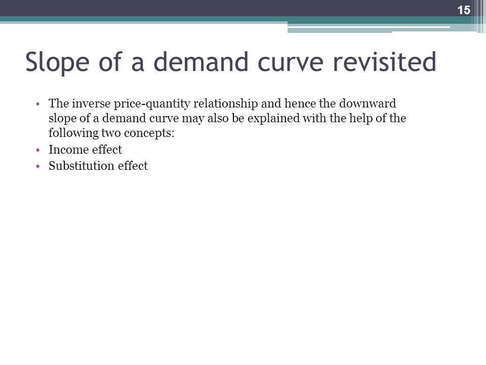 Slope of a demand curve revisited