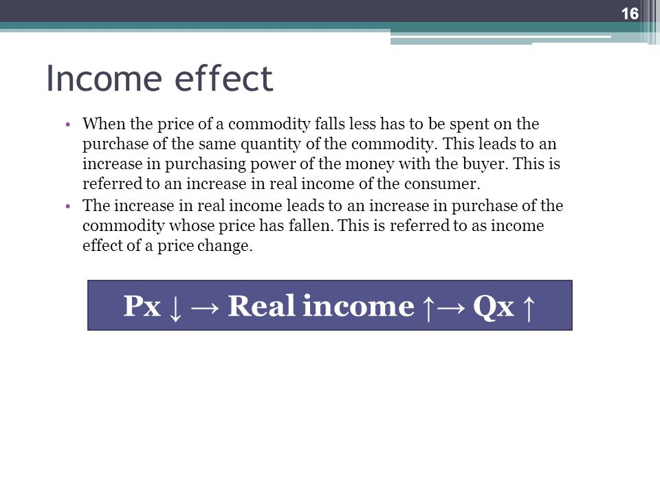 Income effect Px ↓ → Real income ↑→ Qx ↑