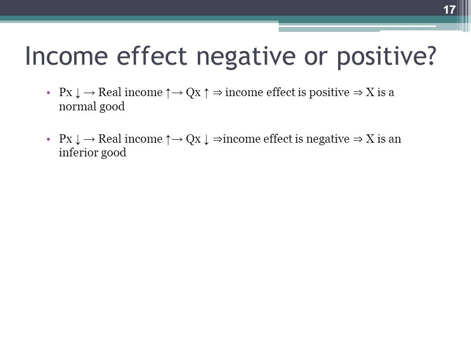 Income effect negative or positive