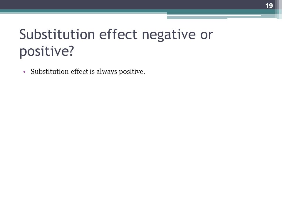 Substitution effect negative or positive
