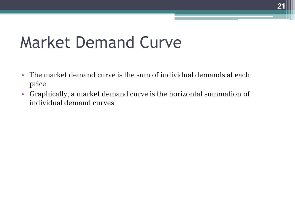 Market Demand Curve The market demand curve is the sum of individual demands at each price.