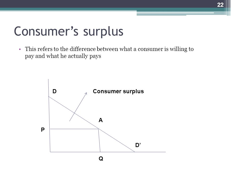 Consumer's surplus This refers to the difference between what a consumer is willing to pay and what he actually pays.