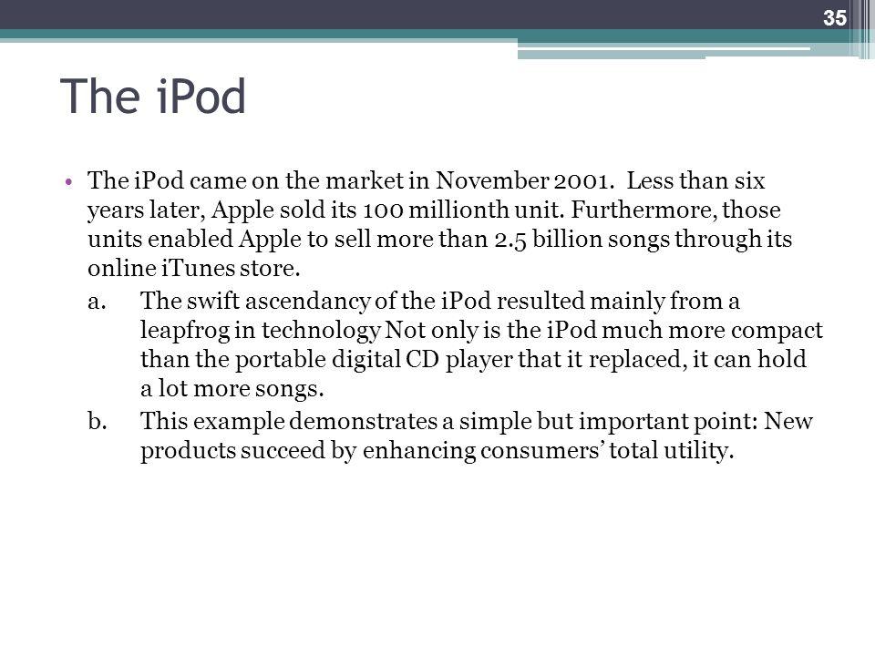 The iPod