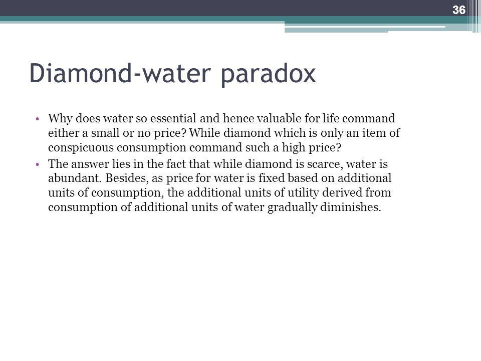 Diamond-water paradox