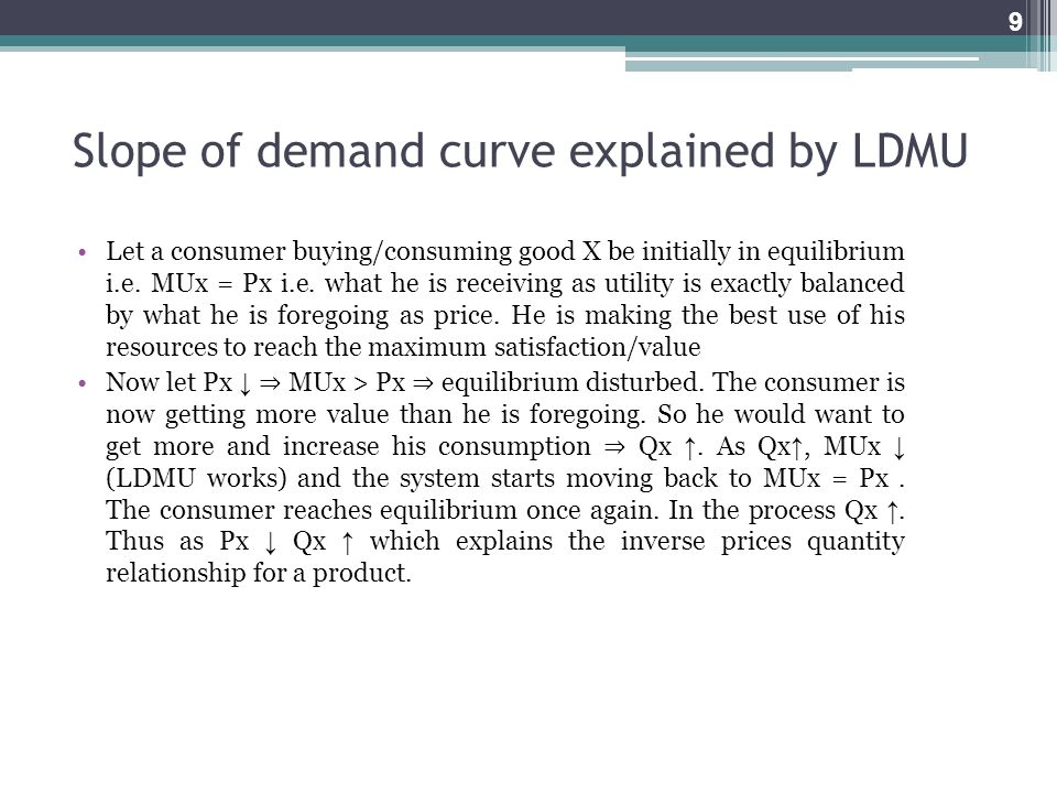 Slope of demand curve explained by LDMU