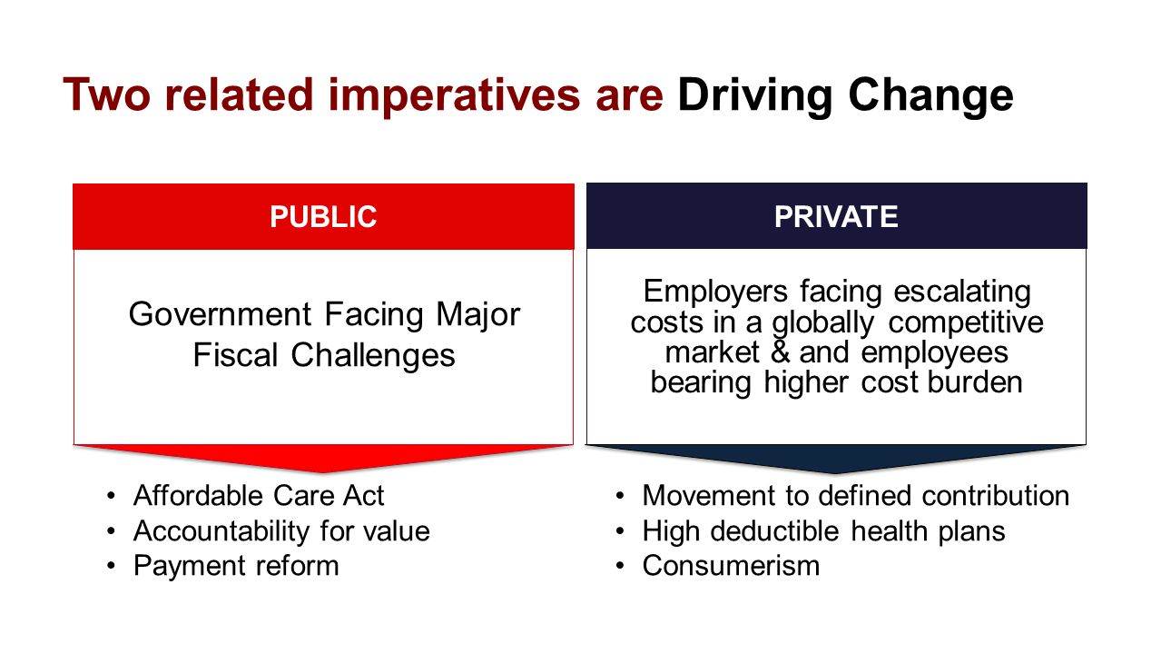 Shifting From Volume To Value Ppt Download