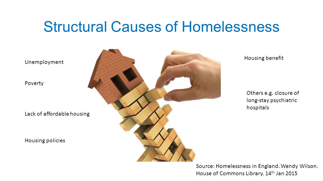 cause of homelessness