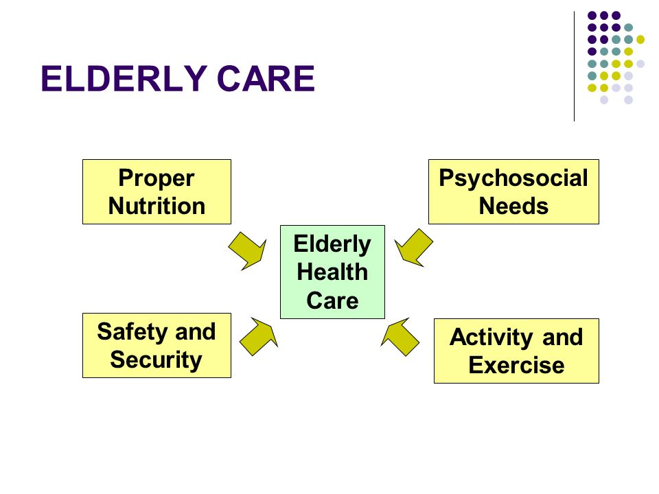 elderly needs An elderly person needs proper nutrition to stay healthy and enjoy a comfortable life have a nutritionist or caregiver go over a daily meal plan to know what foods best fit that person's lifestyle meals can be prepared weekly so it is easier for the senior citizen to heat and eat a warm meal every day.