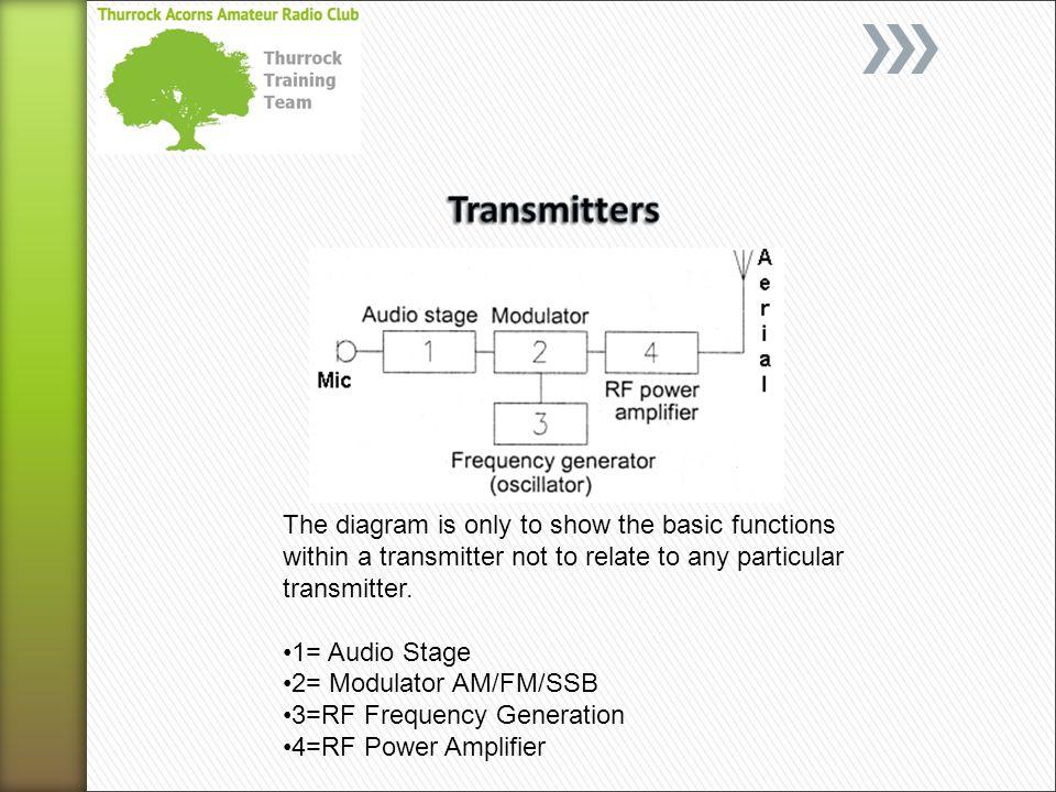 chevy lumina engine diagram 3d cadillac xlr engine diagram