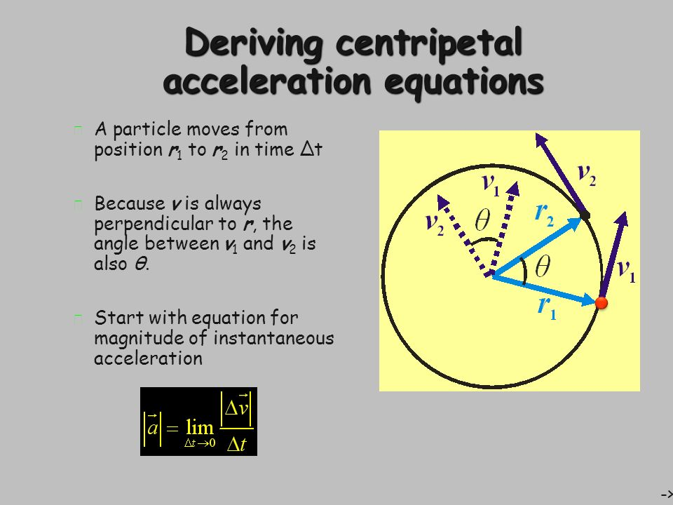 centripetal acceleration Visual understanding of how centripetal acceleration relates to velocity and radius created by sal khan watch the next lesson: .