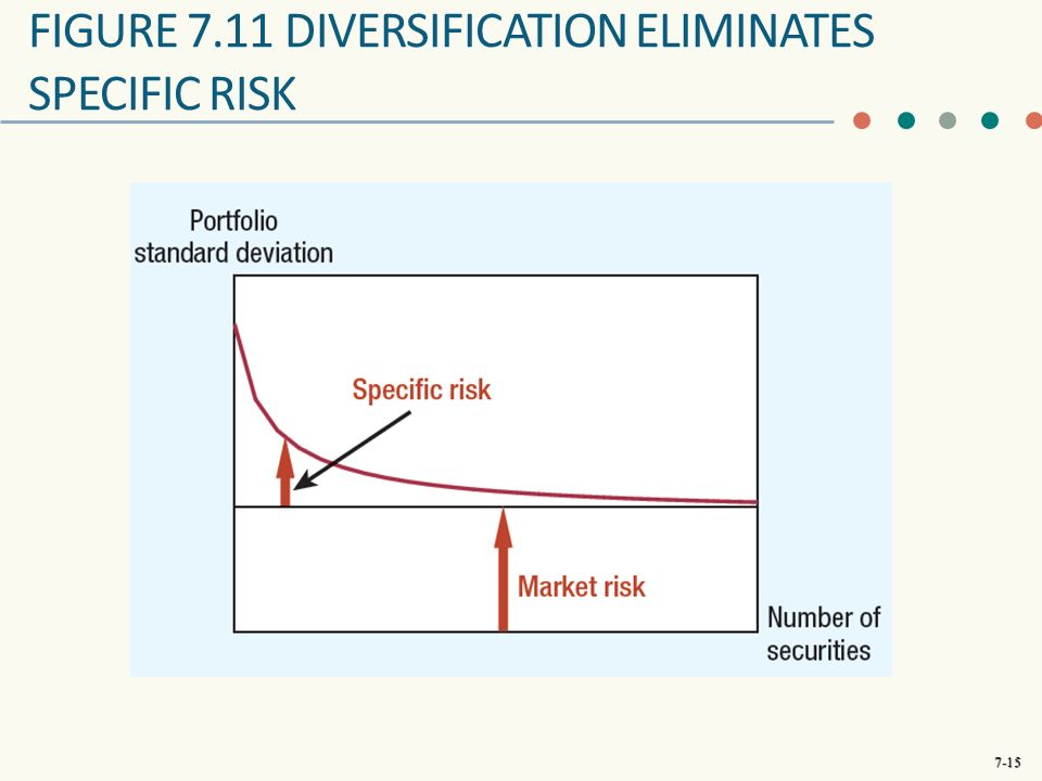 effects of strategy diversification on banks Diversification is a corporate strategy to enter into a new market or industry in which the business doesn't currently operate, while also creating a new product for.