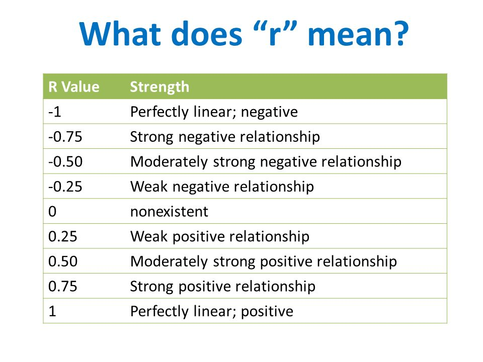 what does linear relationship means