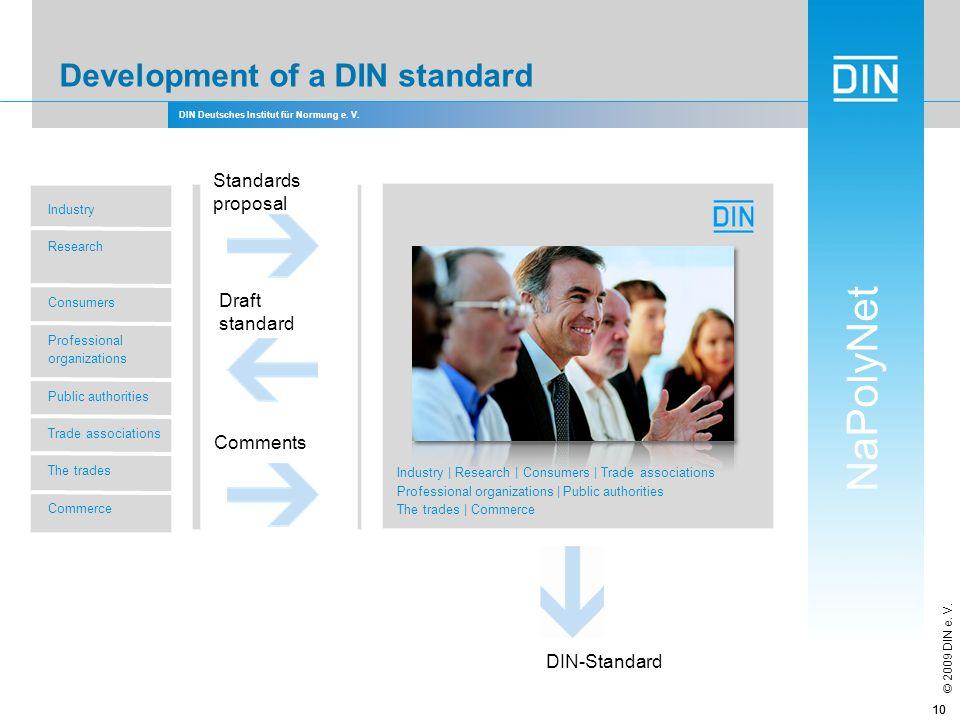 Development of a DIN standard