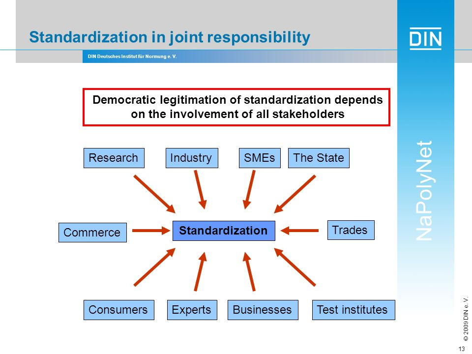 Standardization in joint responsibility