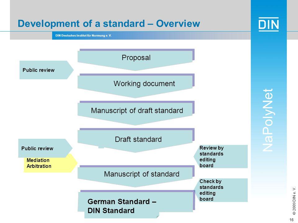 Development of a standard – Overview