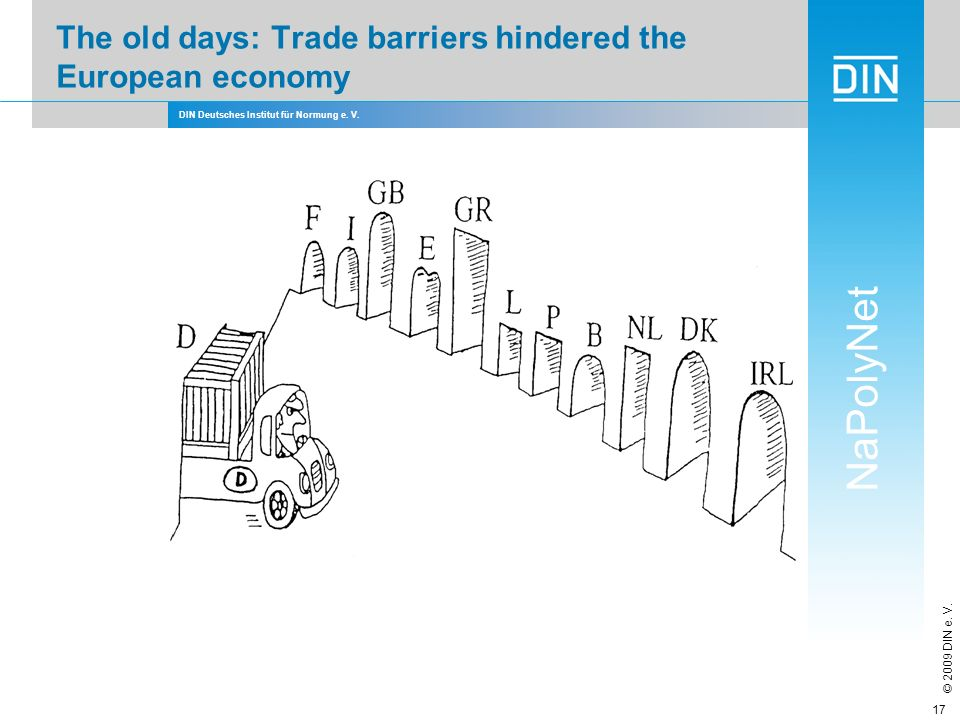The old days: Trade barriers hindered the European economy