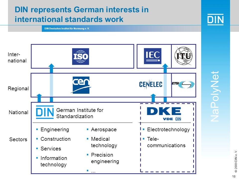 DIN represents German interests in international standards work