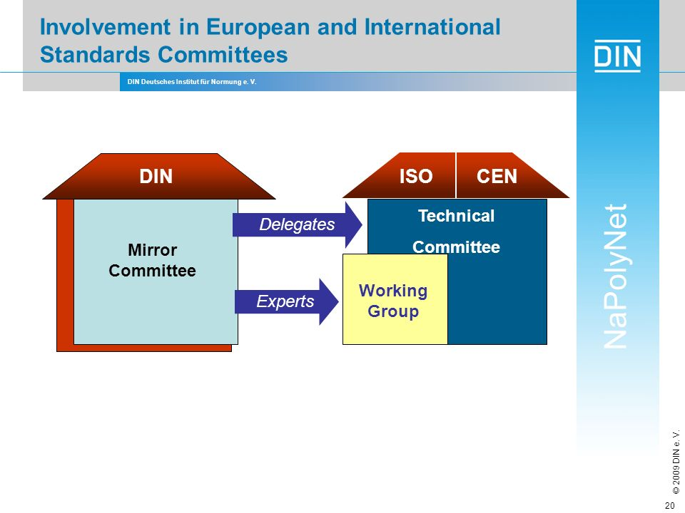 Involvement in European and International Standards Committees