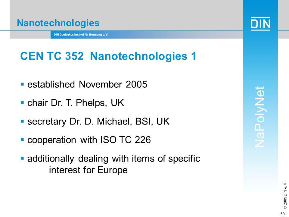 CEN TC 352 Nanotechnologies 1