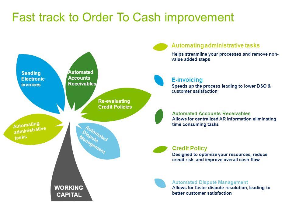 order to cash process flow pdf