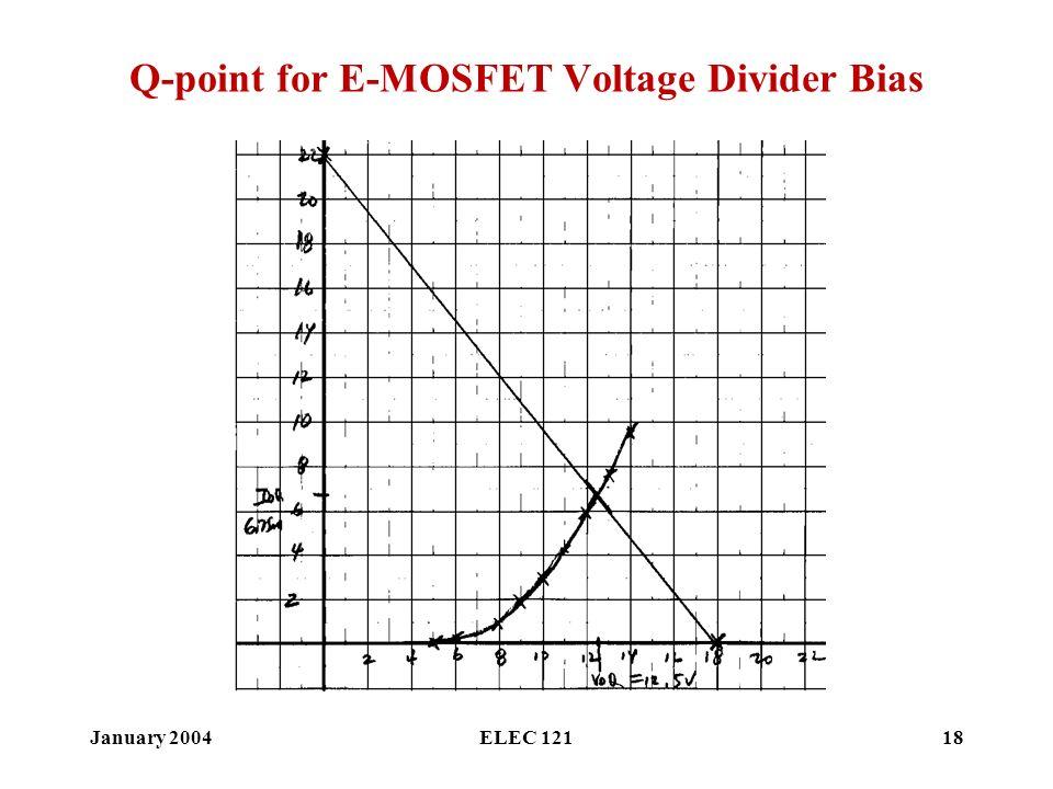 elec 121 january 2004 mosfet biasing elec 121 mosfet bias