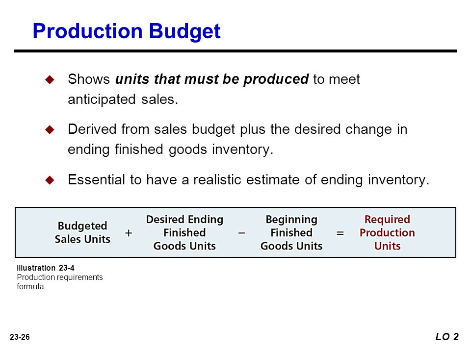 preparation of budget for production unit Every time a company creates a sales budget, a production budget can't be too far behind in this lesson, we look at the importance of the.