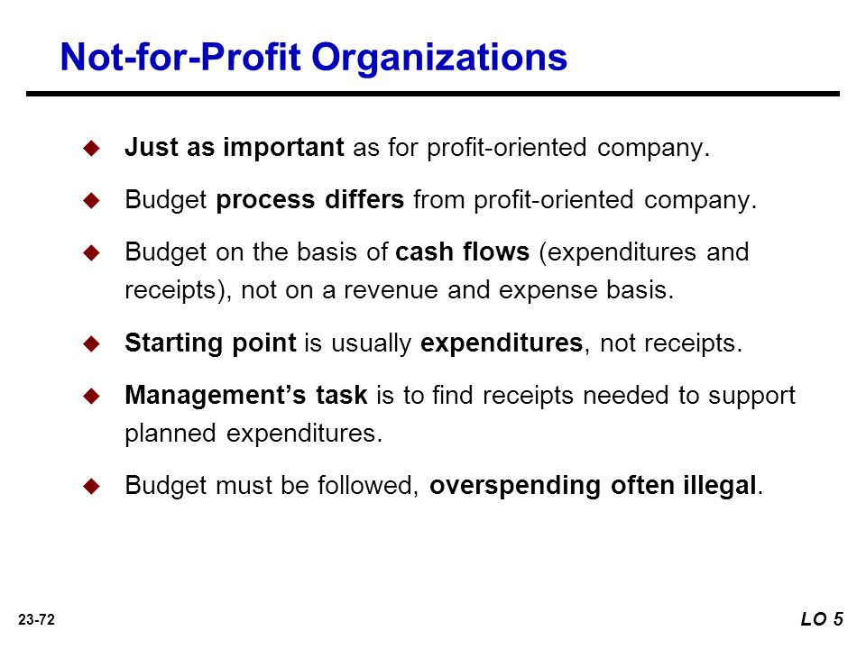 business plan for not for profit organisations