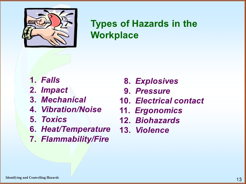 Identifying and Controlling Hazards - ppt download