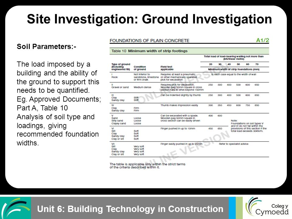 Understand foundation design and construction - ppt video ...