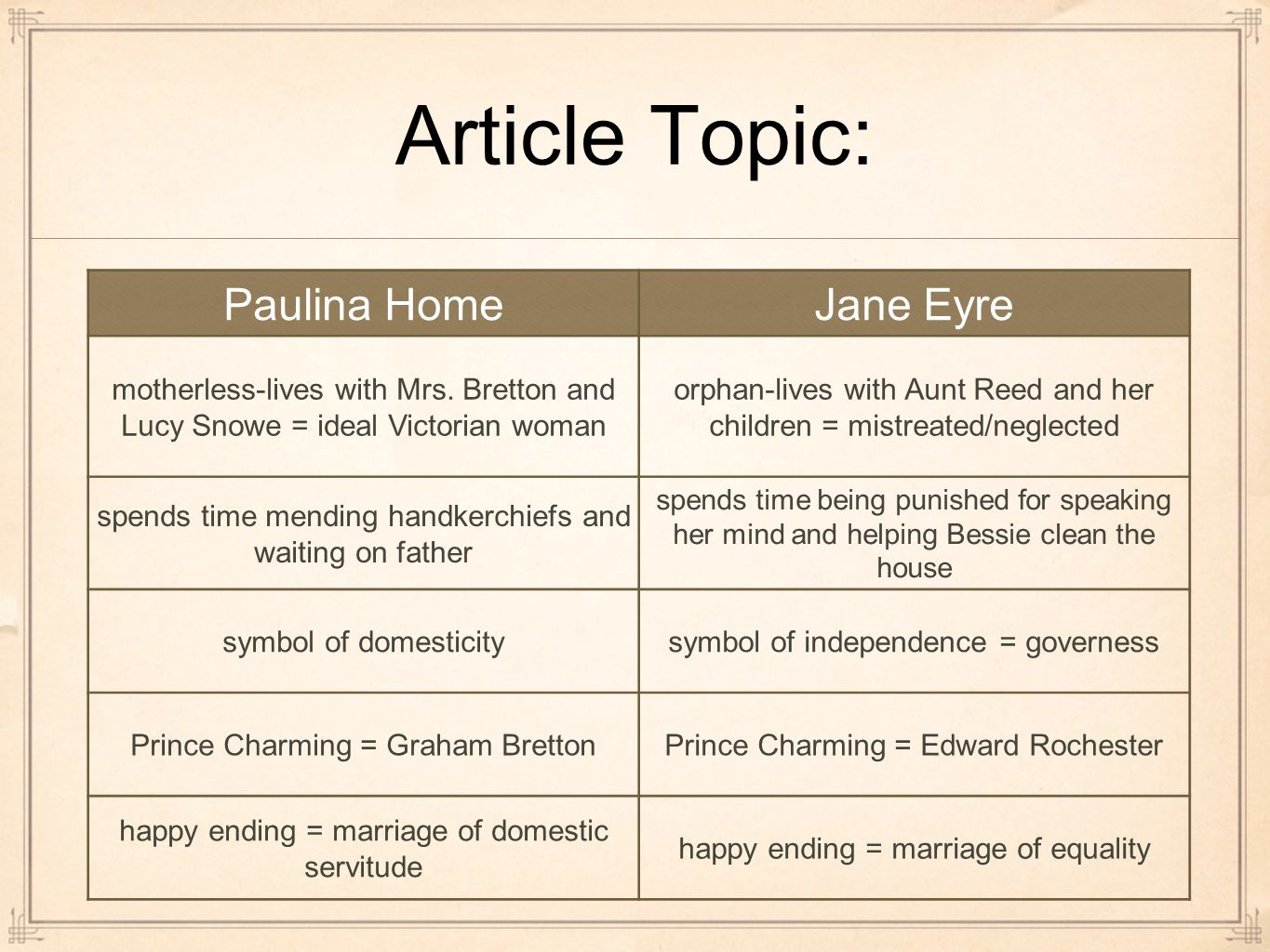 essay questions on jane eyre Jane eyre essay topics shockey • ib 12 hl 2016 respond to one of these prompts discussing jane eyre write 1,500 words minimum, 12.