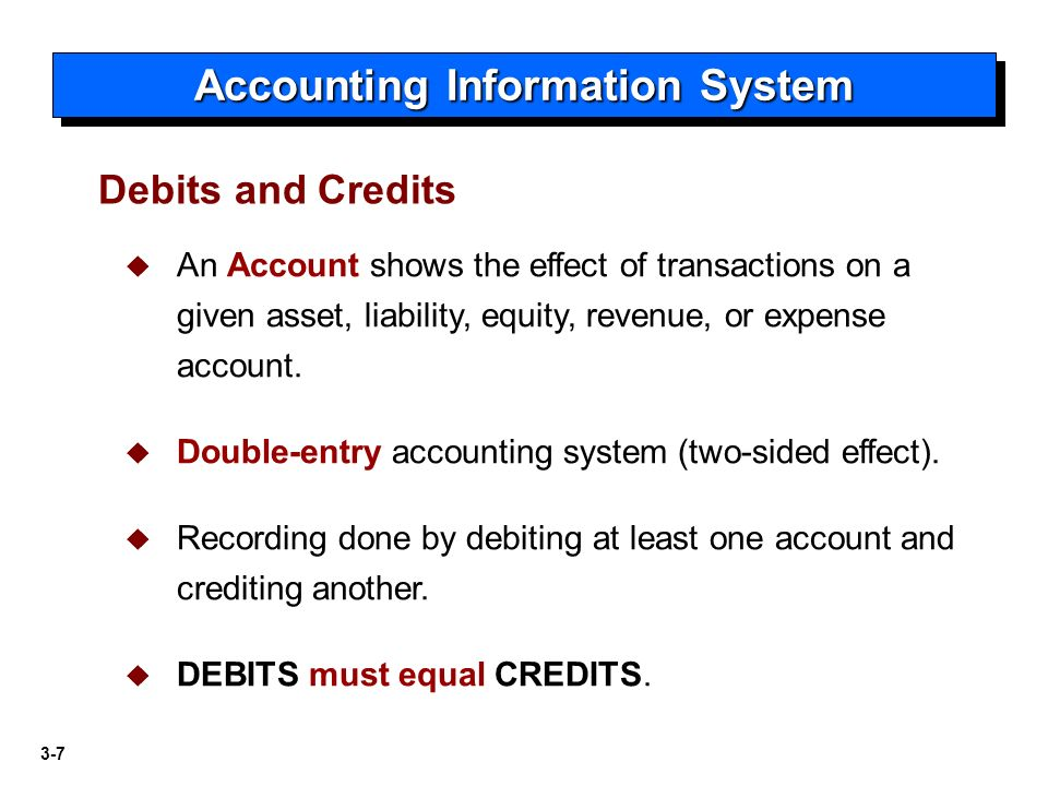 journal of accounting information systems pdf