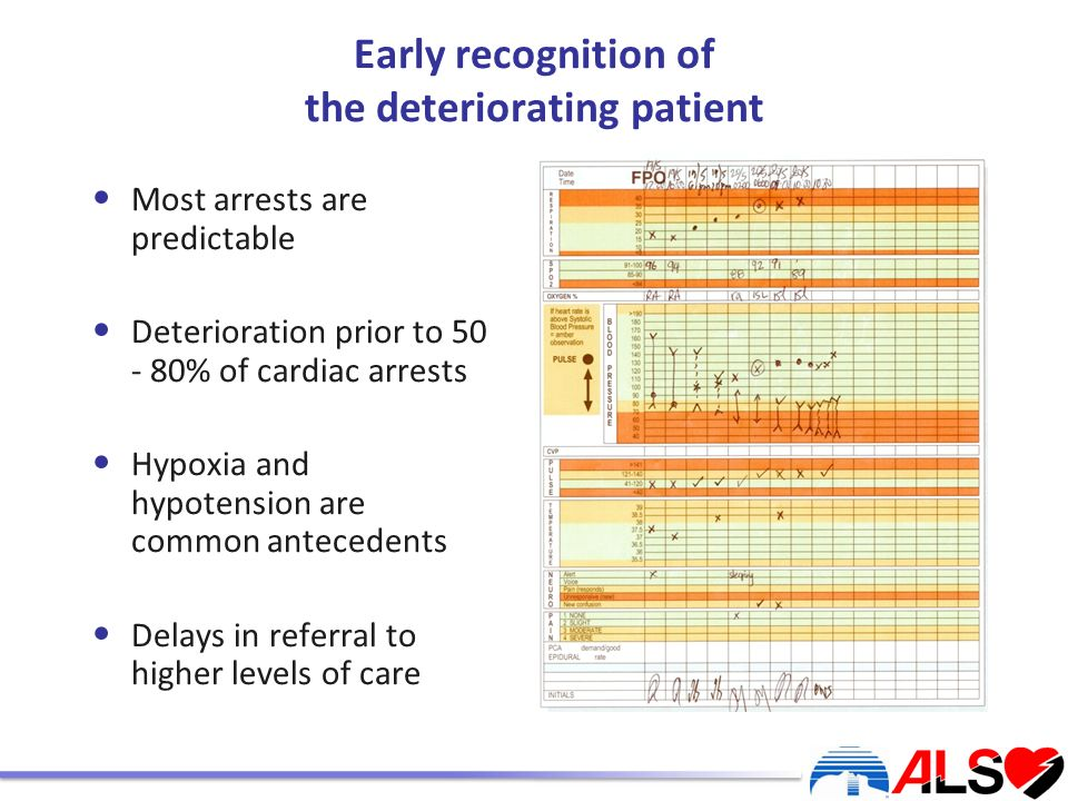 identifying and preventing harm from deterioration in patients Conclusions: the events leading to avoidable harm for patients with intellectual disabilities are not always recognised as safety incidents, and may be difficult to attribute as causal to the harm .
