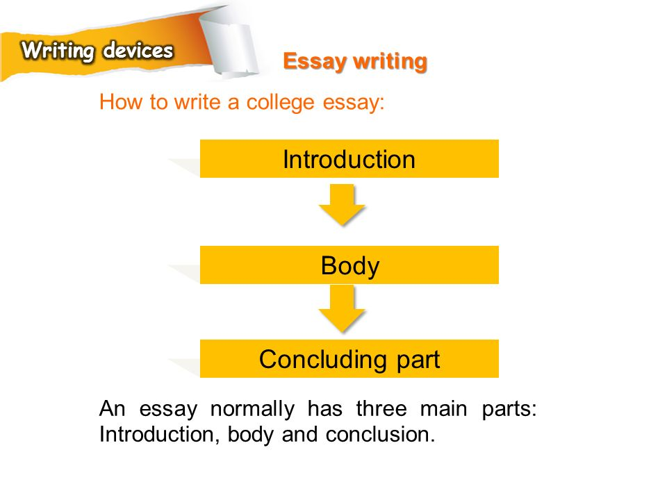 writing the main body of an essay What to write in the main body of an essay, bed and breakfast for sale essay contest, dissertation help delhi the two wheeler manufacturer of bullet, classic, thunderbird, himalayan series motorcycles in india.