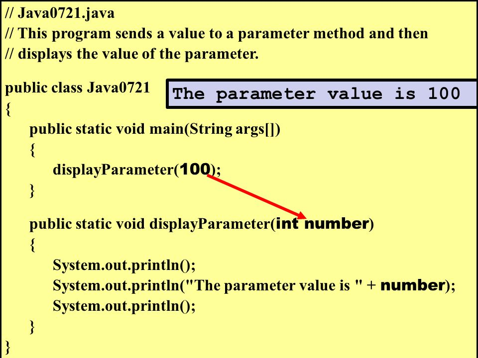 how to call another method in java with paramters