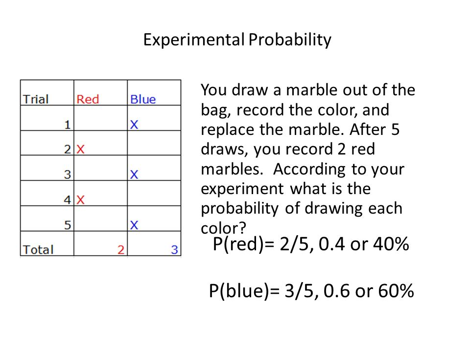 Colored Marbles For Probability Lesson : What s the probability that spinner will land on