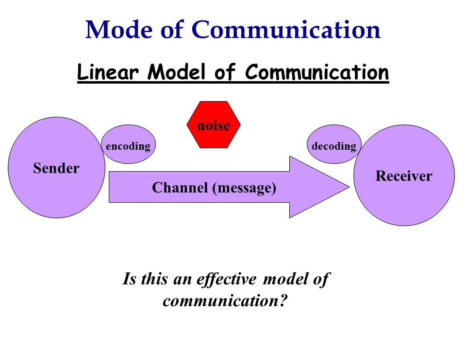 linear and circular model of communication essay This essay has been models of communication the linear model is the simplest form of communication the circular transactional model is a two.