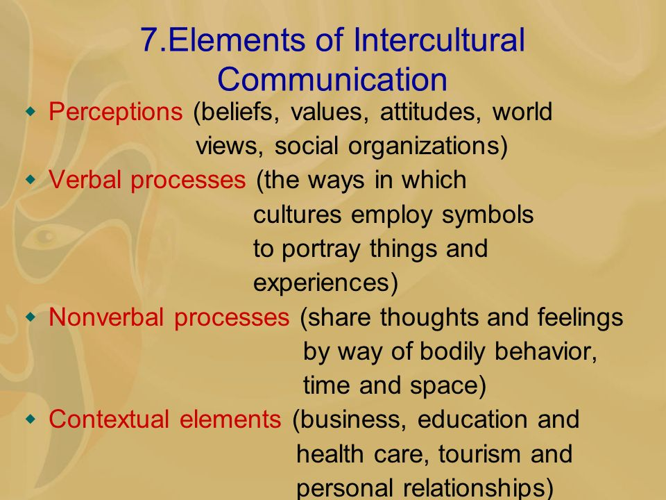 intercultural and international experience personal views This is intercultural and international group communication if you tend to dismiss ideas or views that are unalike culturally, you will find it challenging to learn about experience counts personal experience has value in addition to more comprehensive studies of.