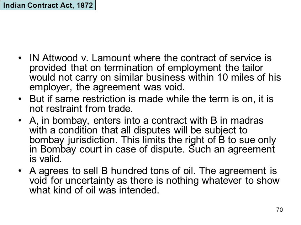 Indian Contract Act Ppt Download