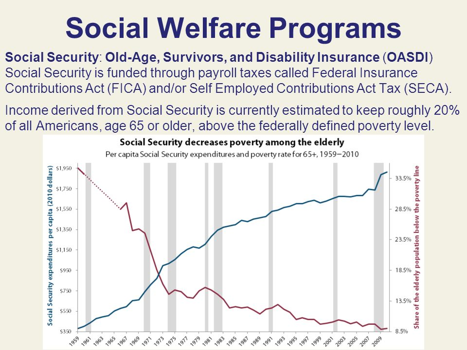 social welfare programs A little over 60 years ago, the social security act was signed into law this historically significant legislation changed how we as a nation take care of our people for the first time, there was direct federal involvement in the welfare of individuals, particularly for alleviating poverty among.