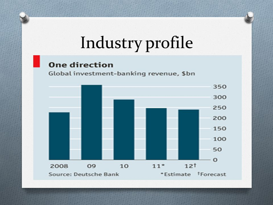 Commercial Banking Amp Investment Banking Ppt Download