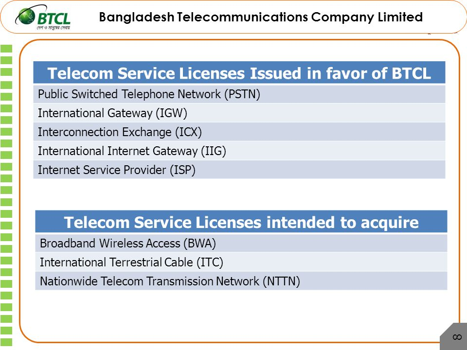 international terrestrial cable in bangladesh Mango won its license through an open auction from bangladesh  international  terrestrial cable (itc) •mango itc is the most promising.