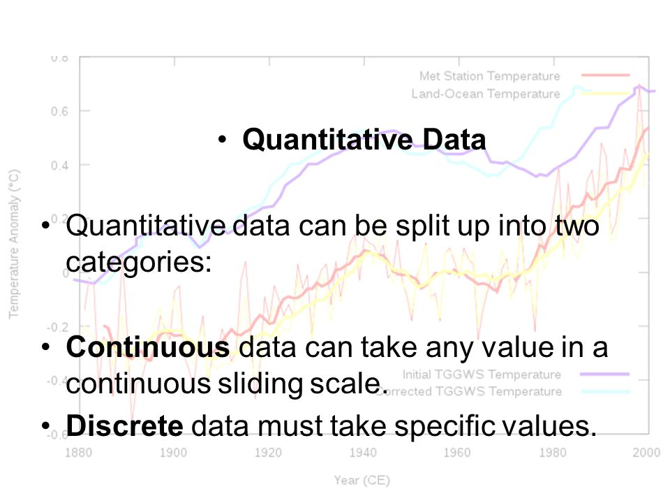 quantitative methods ii Methods for the synthesis of qualitative research: a critical review  the integration of qualitative research with quantitative (dixon-woods et al 2006.