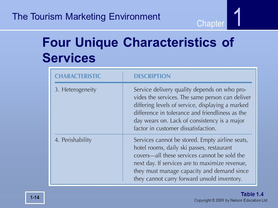 distinctive characteristics of services Innovative tourism product according to the service concept can be applied in  other  the main distinctive features of service provided can be assured through .