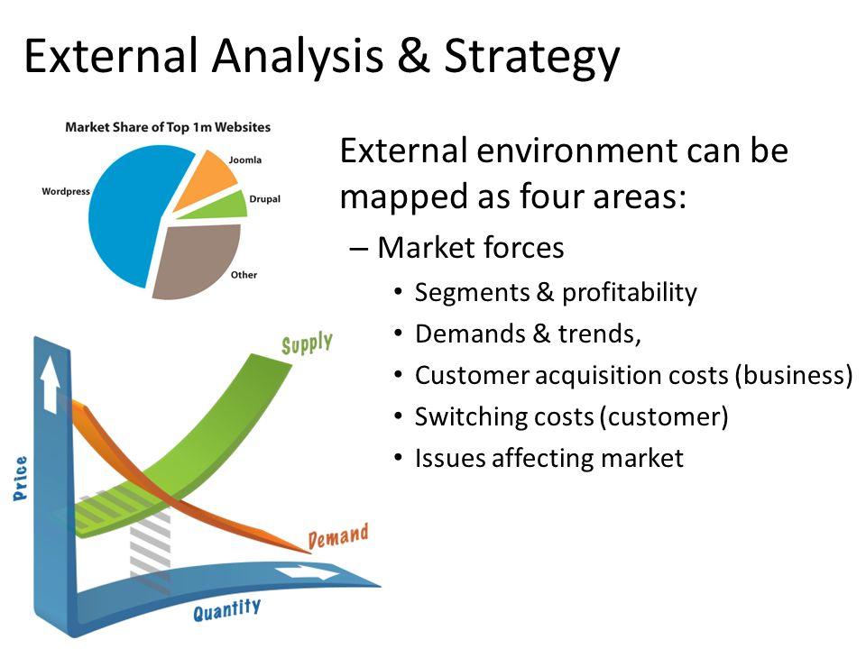 external business environment analysis pdf
