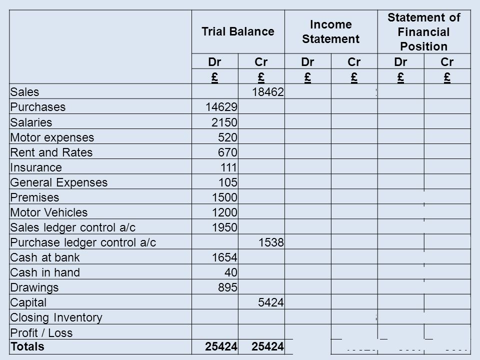 tata motors common size income statement Shyamak r tata partner kolkata, 22nd may, 2015  gross income 19 5441709 5055061  notes to the consolidated financial statements as at as at as at as at.
