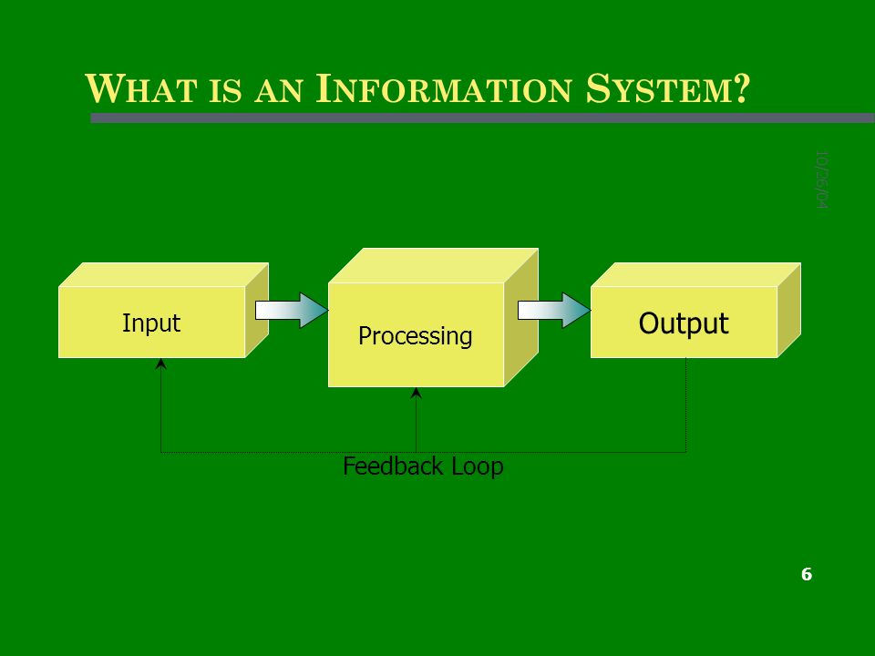 Introduction To Hris Mis Technical Review What Is An Hris
