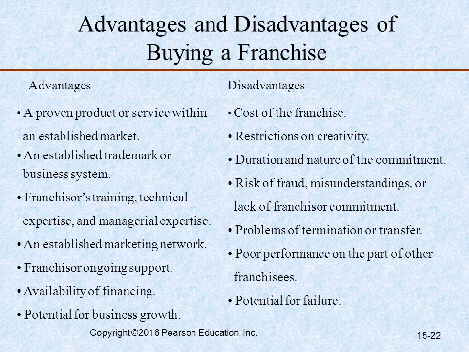 the advantages and disadvantages of franchising Franchising has exhibited dramatic growth since it offers some significant advantages when compared to other distribution methods when starting a business or venturing into entrepreneurship, it is imperative for one to consider all options.
