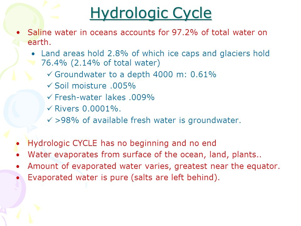 Introduction hydrology and hydrogeology hydrology ppt download 14 hydrologic cycle ccuart Choice Image