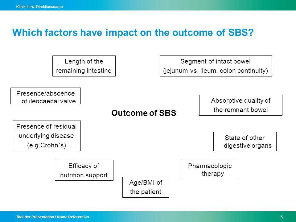 Which factors have impact on the outcome of SBS