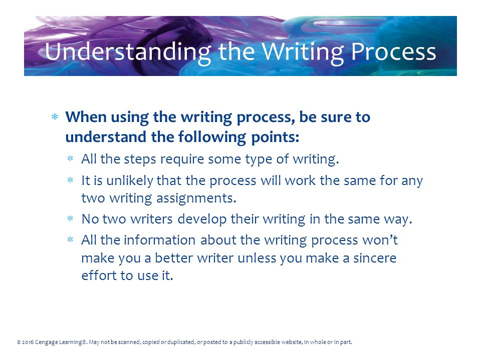 understanding individuality in the writing process Technical communication: process and product complete methodology that emphasizes the writing process and shows how it applies to both oral and written chapter highlights apply your knowledge case study individual and team projects problem-solving think pieces web.